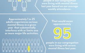 A Mental Health Alliance Story